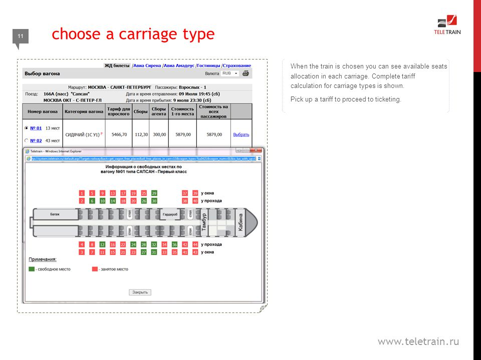 choose a carriage type www.teletrain.ru