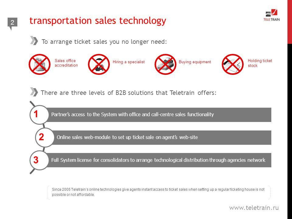 transportation sales technology