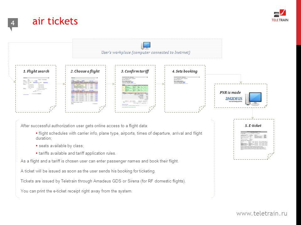 air tickets 4 4 www.teletrain.ru