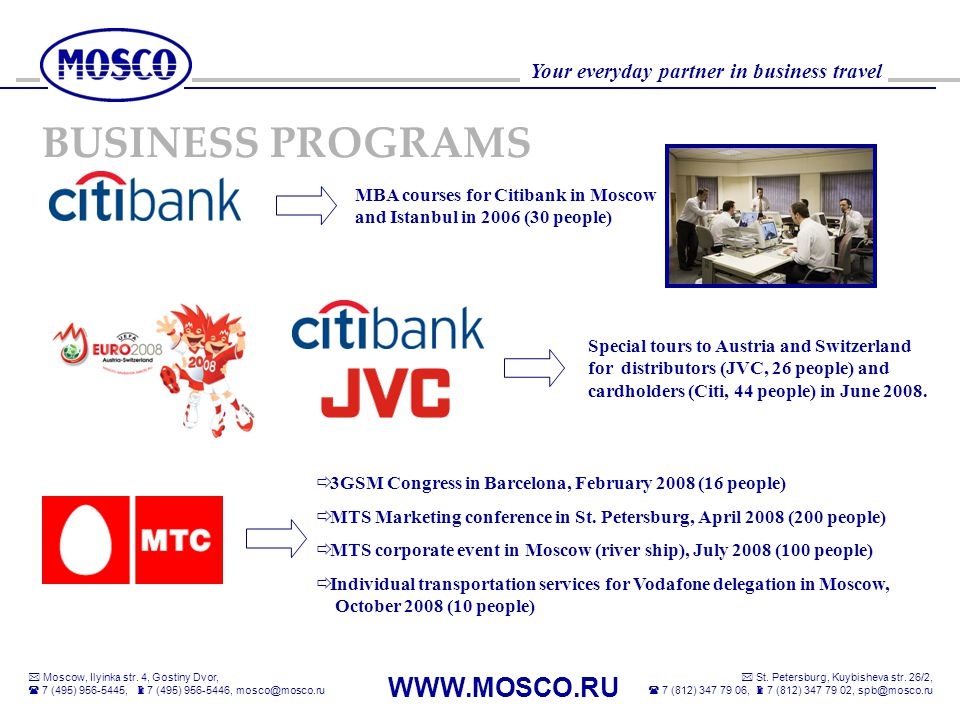 BUSINESS PROGRAMS MBA courses for Citibank in Moscow and Istanbul in 2006 (30 people)
