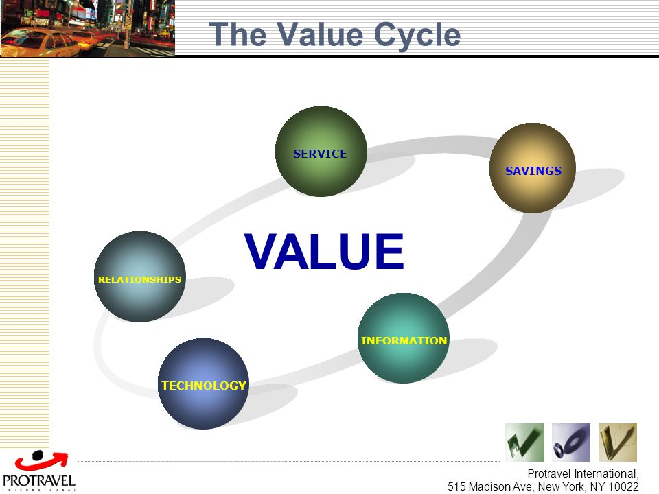 VALUE The Value Cycle SERVICE SAVINGS TECHNOLOGY