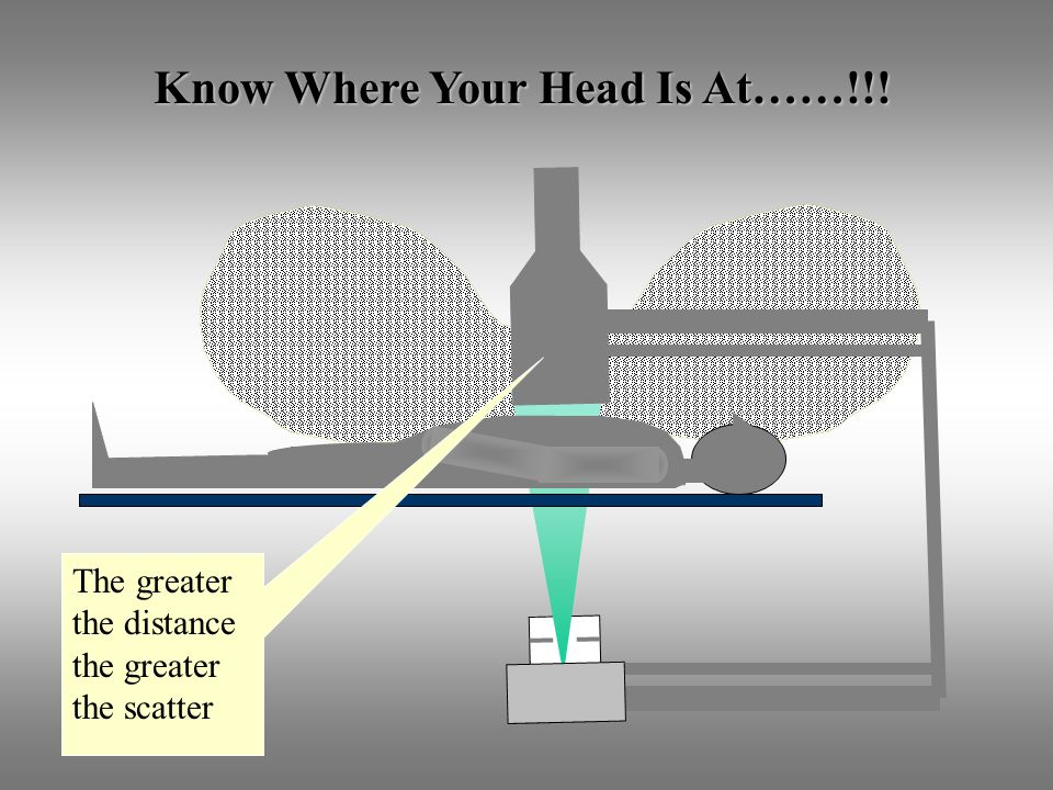 Know Where Your Head Is At……!!!