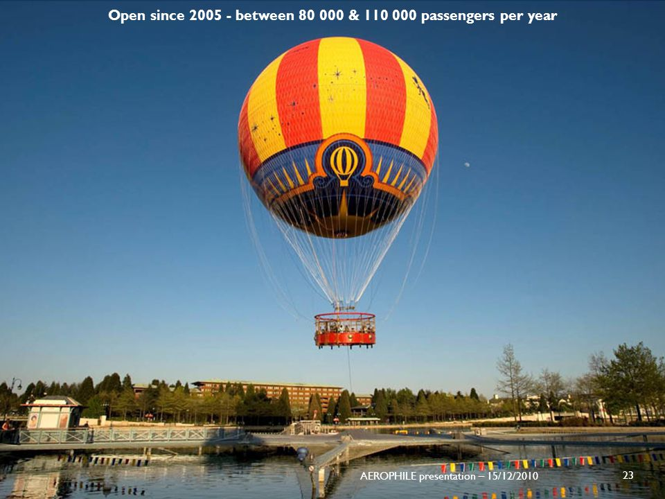 Open since 2005 - between 80 000 & 110 000 passengers per year