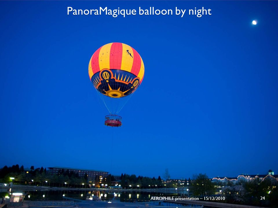 PanoraMagique balloon by night