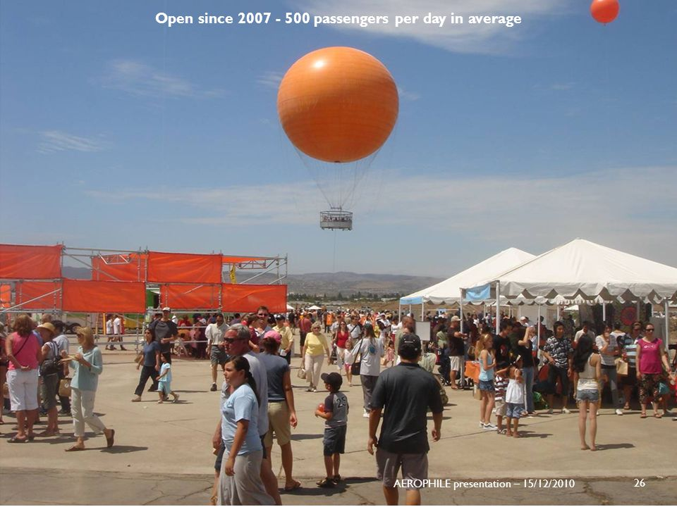 Open since 2007 - 500 passengers per day in average