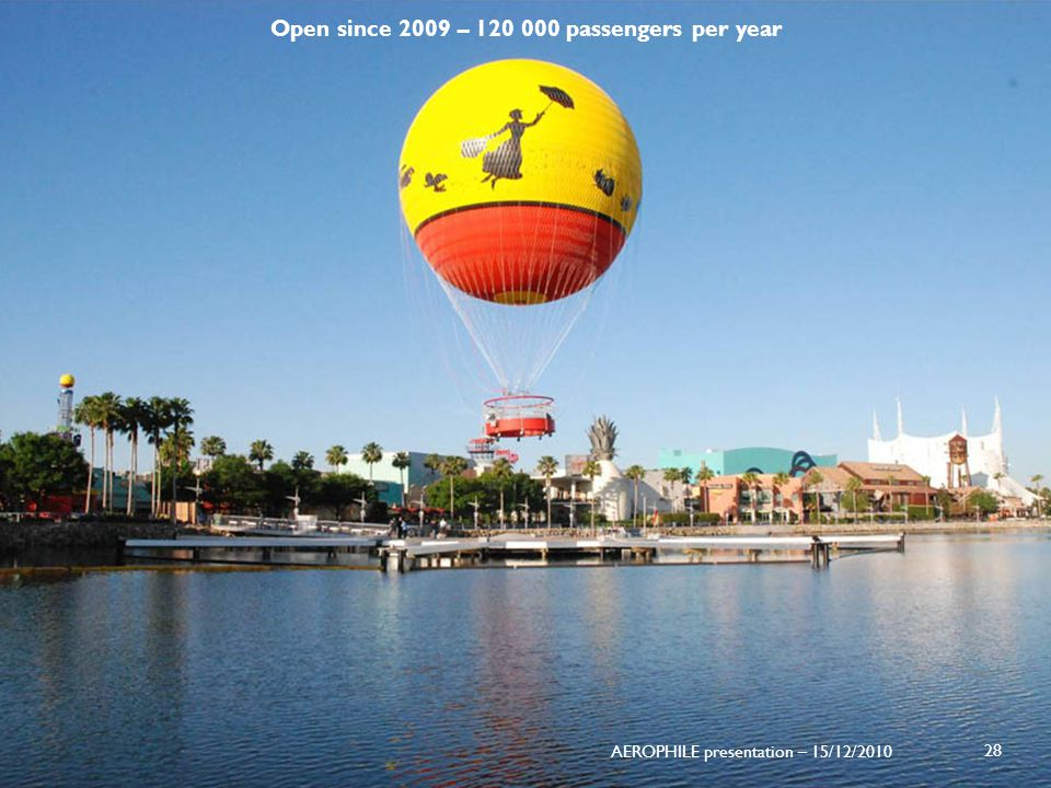 Open since 2009 – 120 000 passengers per year