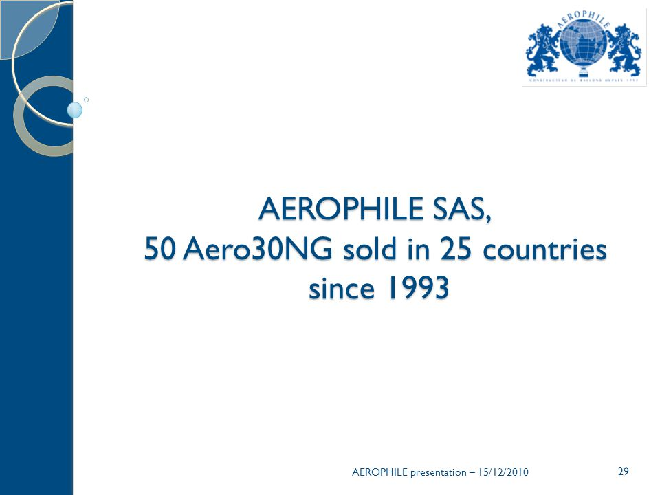 AEROPHILE SAS, 50 Aero30NG sold in 25 countries since 1993