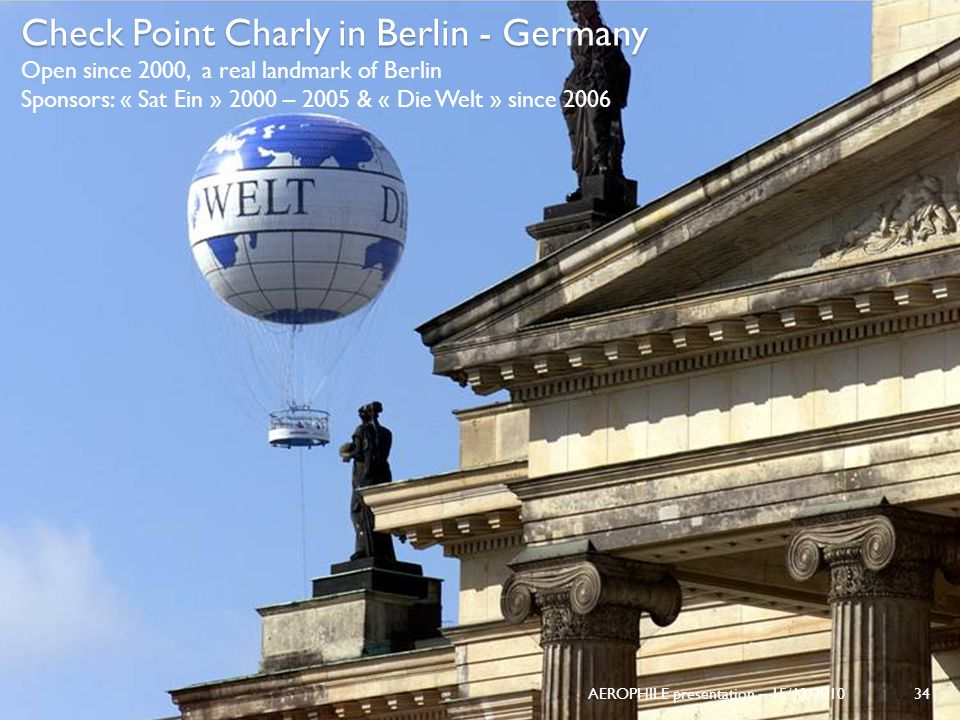Check Point Charly in Berlin - Germany