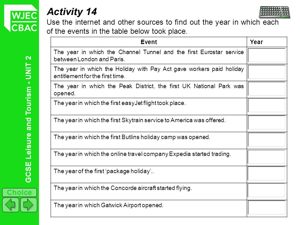 Activity 14 Use the internet and other sources to find out the year in which each of the events in the table below took place.
