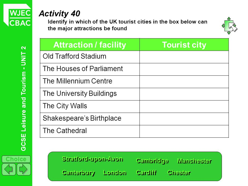 Attraction / facility Tourist city