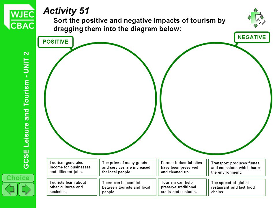 Activity 51 Sort the positive and negative impacts of tourism by dragging them into the diagram below: