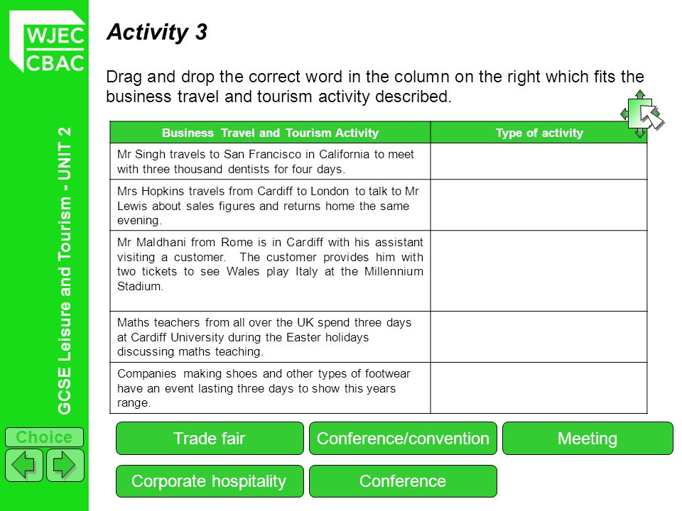 Business Travel and Tourism Activity