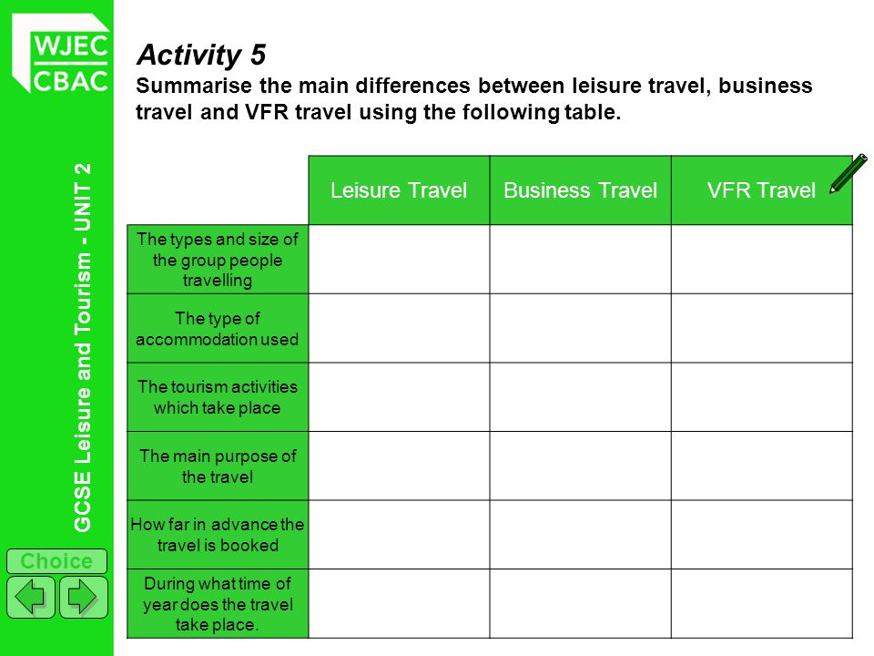 Activity 5 Summarise the main differences between leisure travel, business travel and VFR travel using the following table.