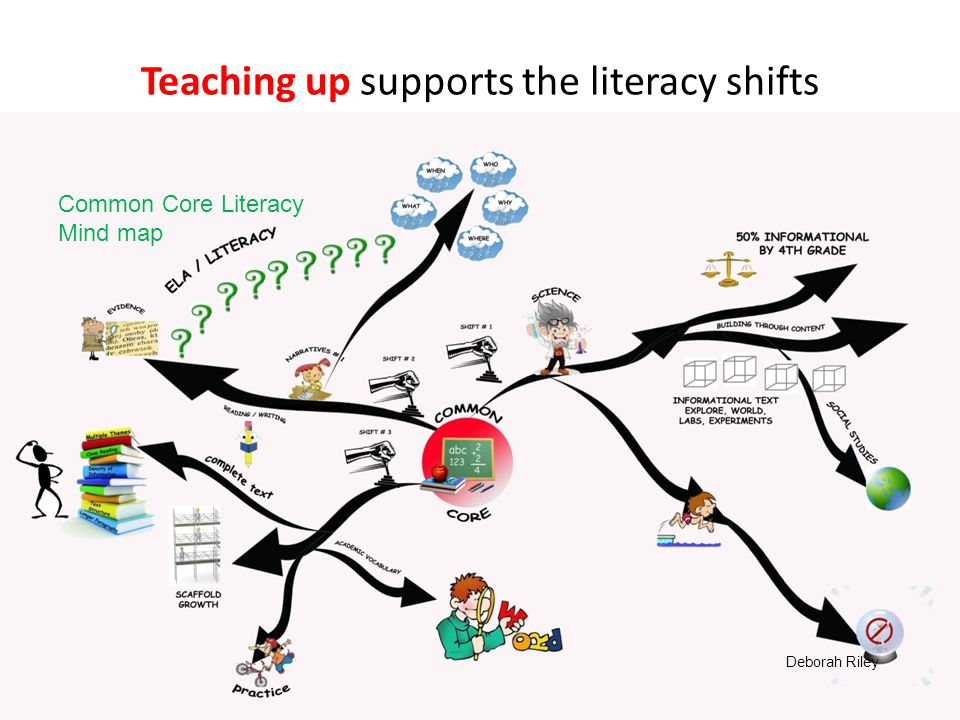 Teaching up supports the literacy shifts