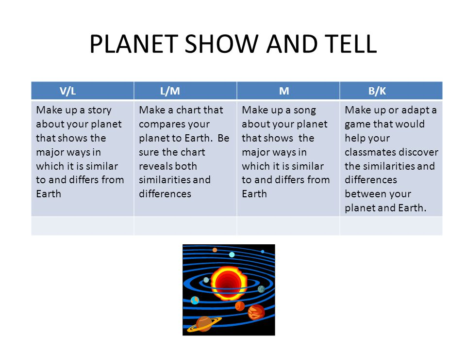 PLANET SHOW AND TELL V/L L/M M B/K