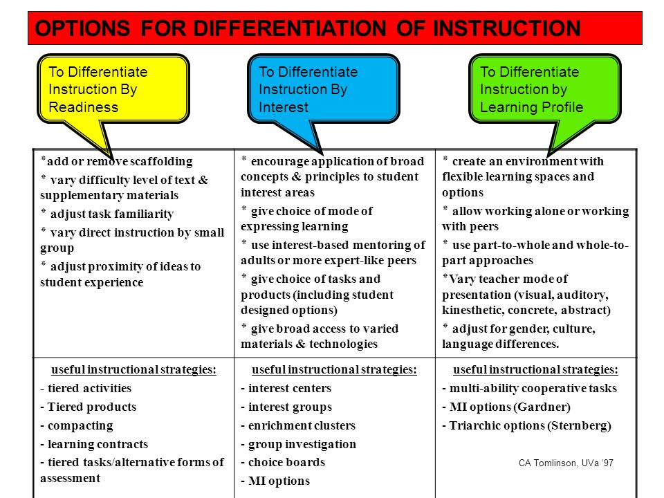useful instructional strategies:
