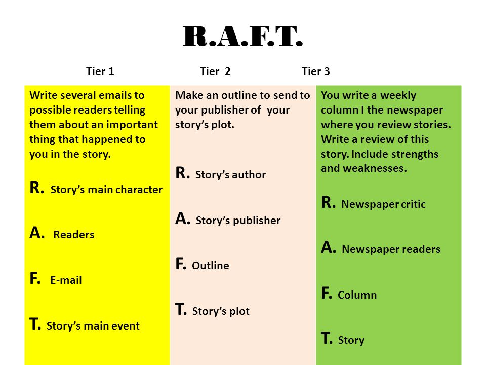 R.A.F.T. R. Story's author R. Story's main character