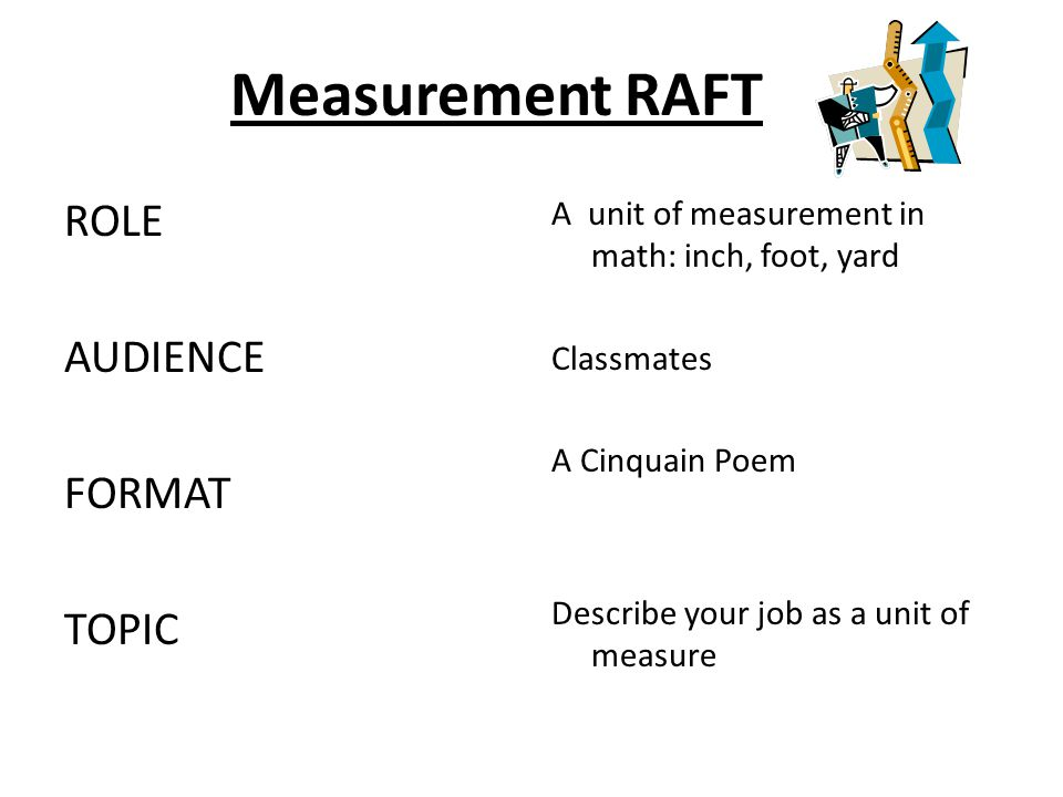 Measurement RAFT ROLE AUDIENCE FORMAT TOPIC