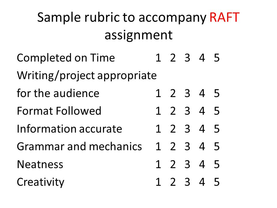 Sample rubric to accompany RAFT assignment
