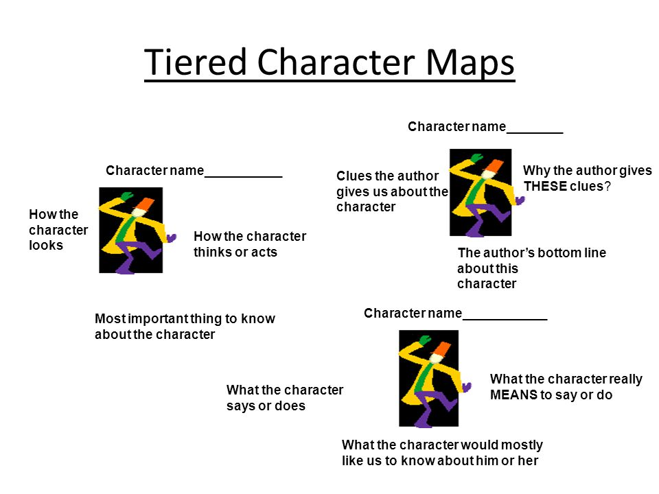 Tiered Character Maps Character name________ Character name___________