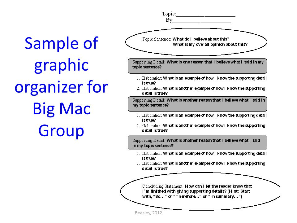 Sample of graphic organizer for Big Mac Group