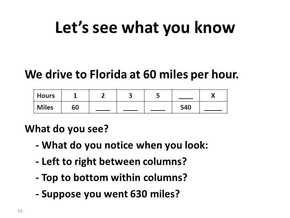 Let's see what you know We drive to Florida at 60 miles per hour.