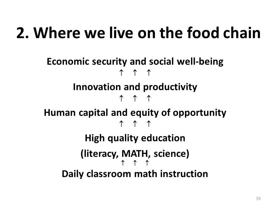 2. Where we live on the food chain