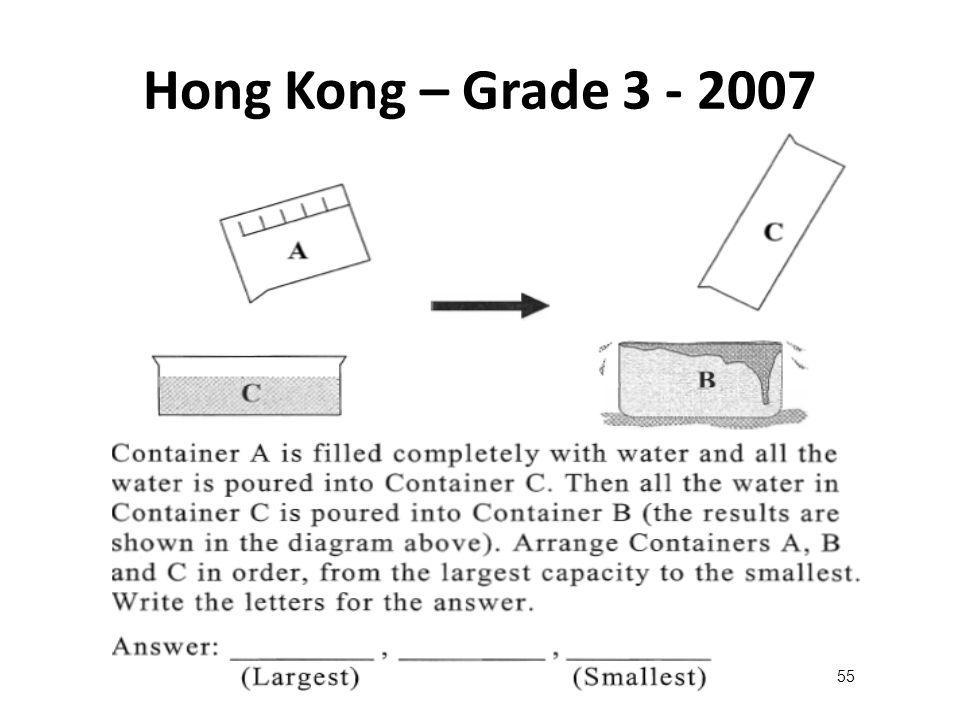 Hong Kong – Grade 3 - 2007