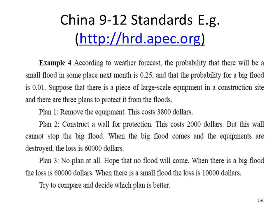 China 9-12 Standards E.g. (http://hrd.apec.org)