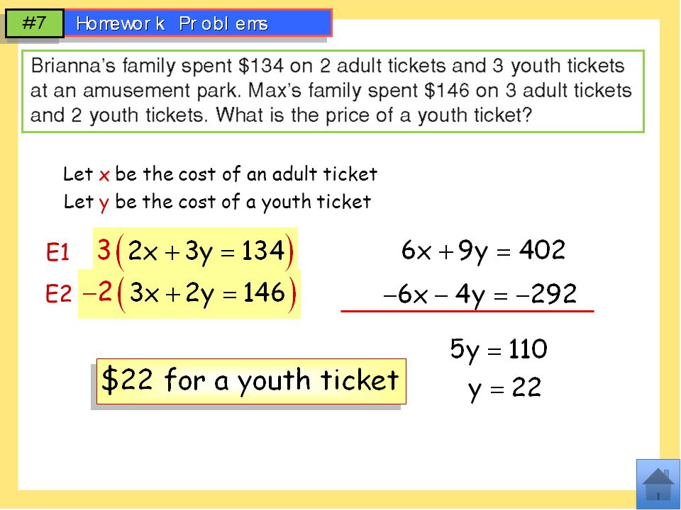 E1 E2 Let x be the cost of an adult ticket