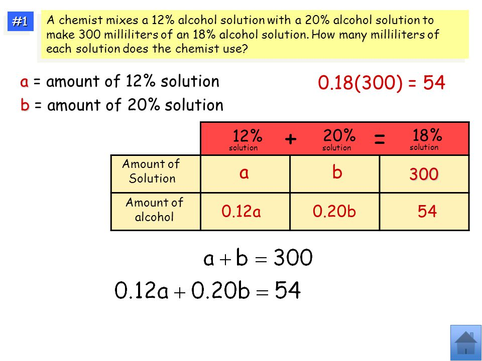 + = 0.18(300) = 54 a b a = amount of 12% solution