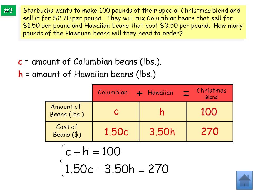 + = c h 100 1.50c 3.50h 270 c = amount of Columbian beans (lbs.).