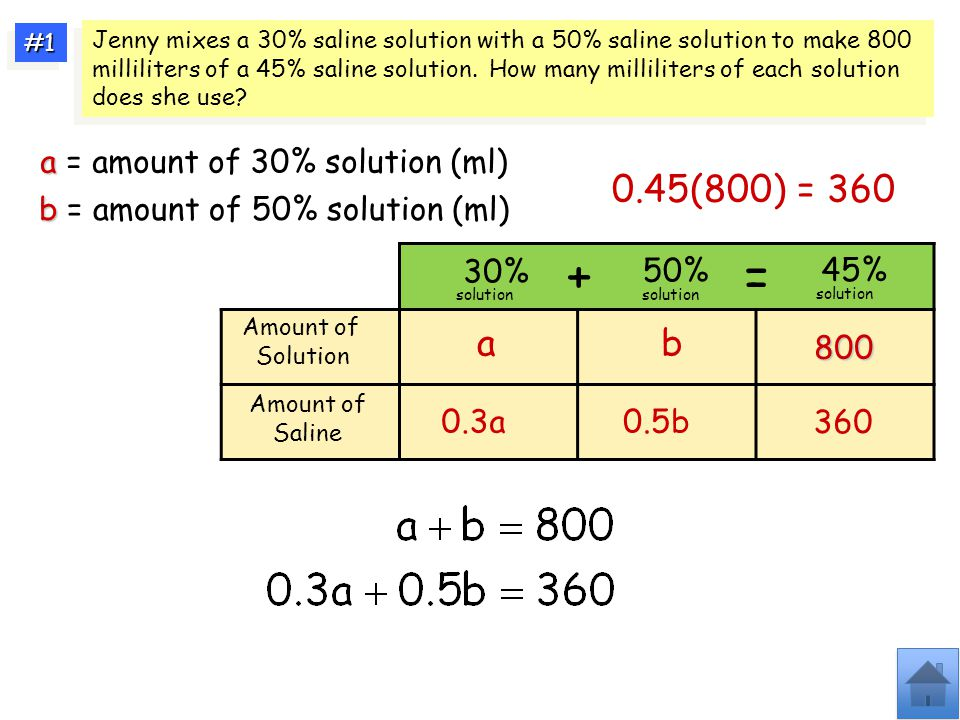 + = 0.45(800) = 360 a b a = amount of 30% solution (ml)