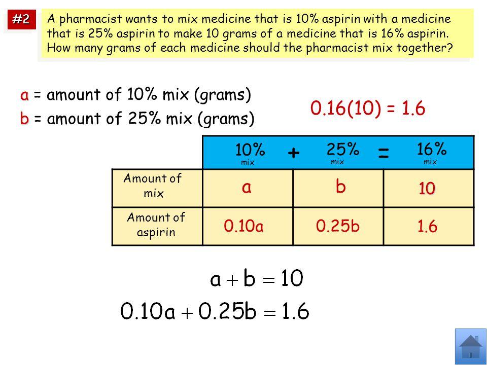 + = 0.16(10) = 1.6 a b a = amount of 10% mix (grams)