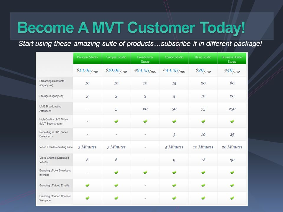 Become A MVT Customer Today!