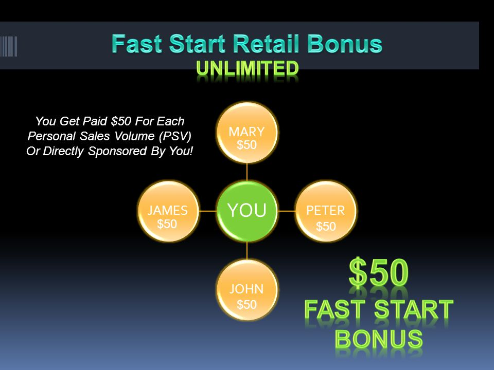 Fast Start Retail Bonus