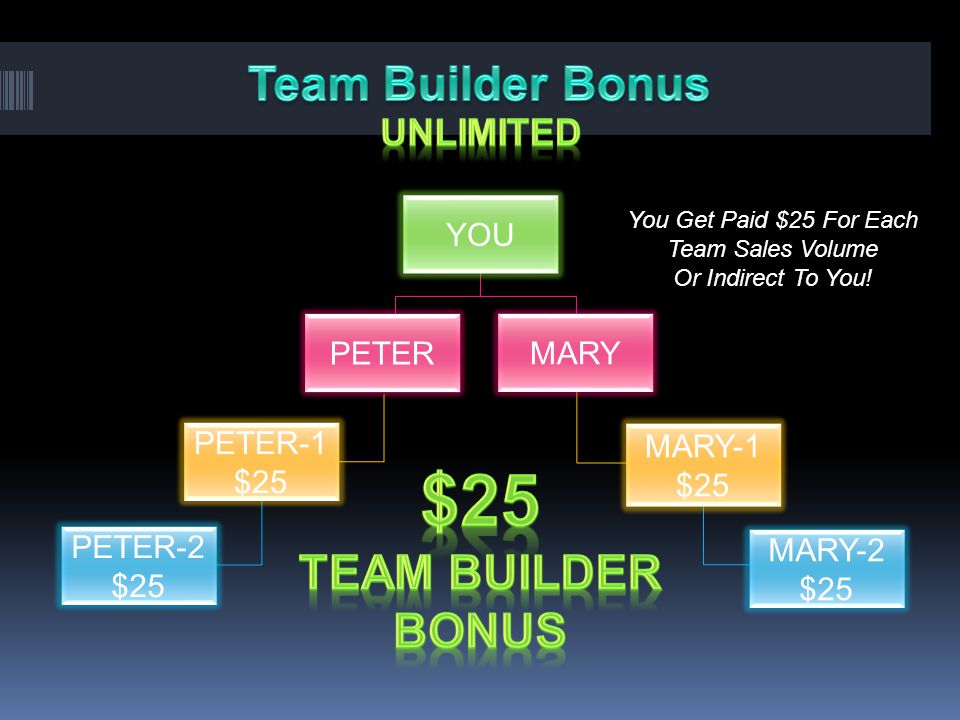 $25 Team Builder Bonus Team builder BONUS unlimited YOU MARY PETER