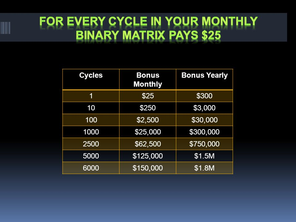 For every cycle in your monthly binary matrix pays $25
