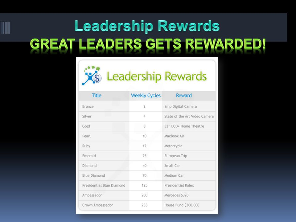 GREAT LEADERS GETS REWARDED!