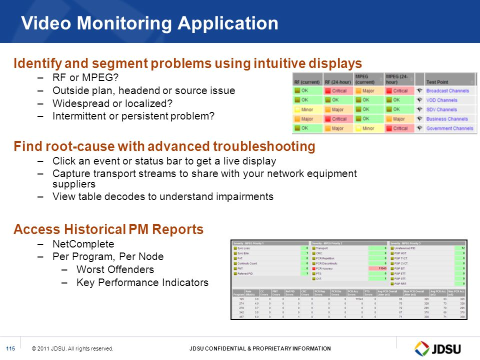 Video Monitoring Application