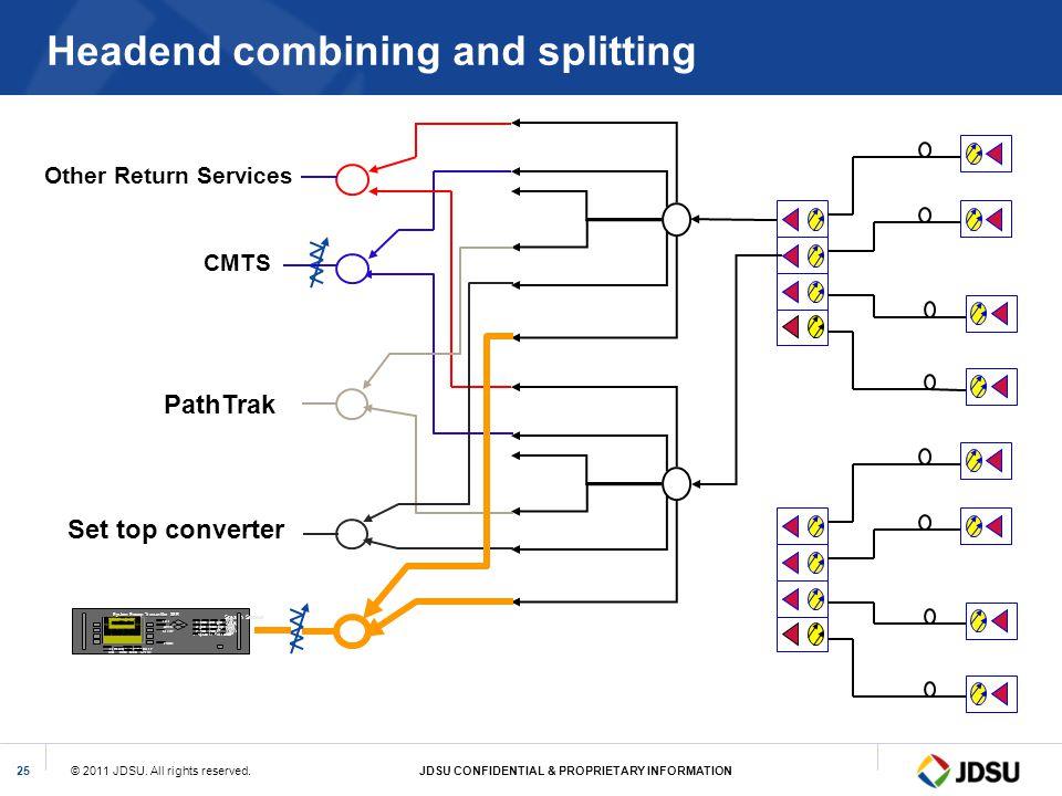 Headend combining and splitting
