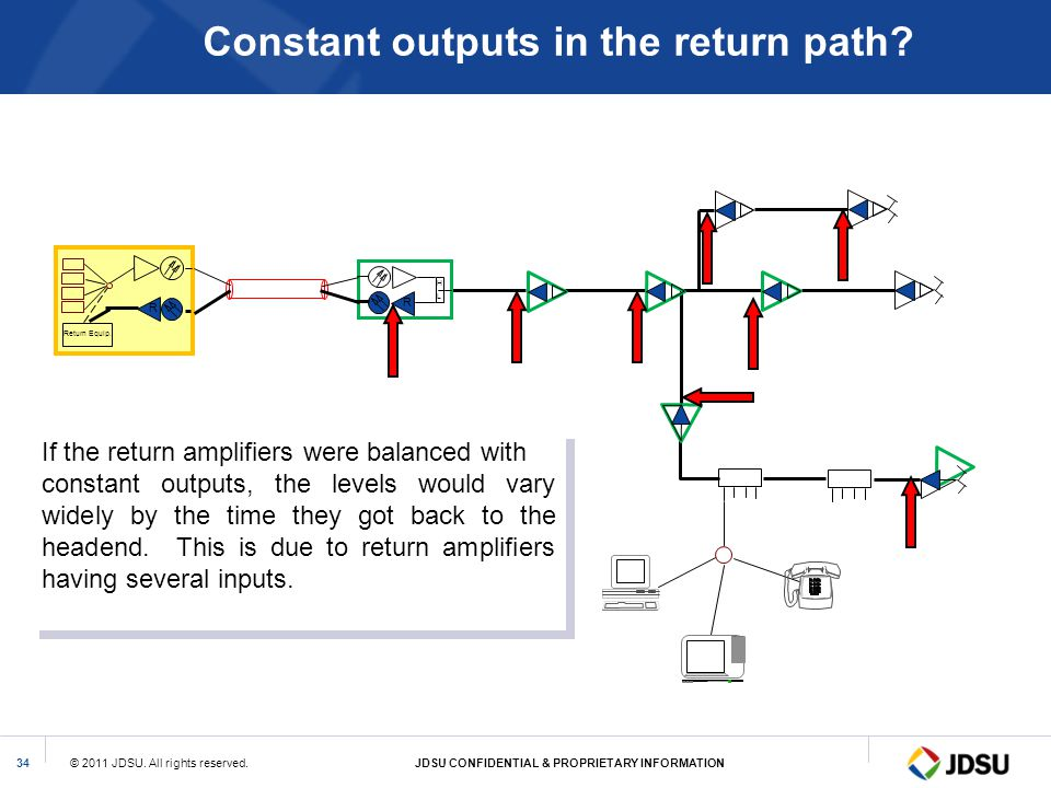 Constant outputs in the return path