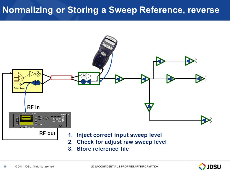 Normalizing or Storing a Sweep Reference, reverse
