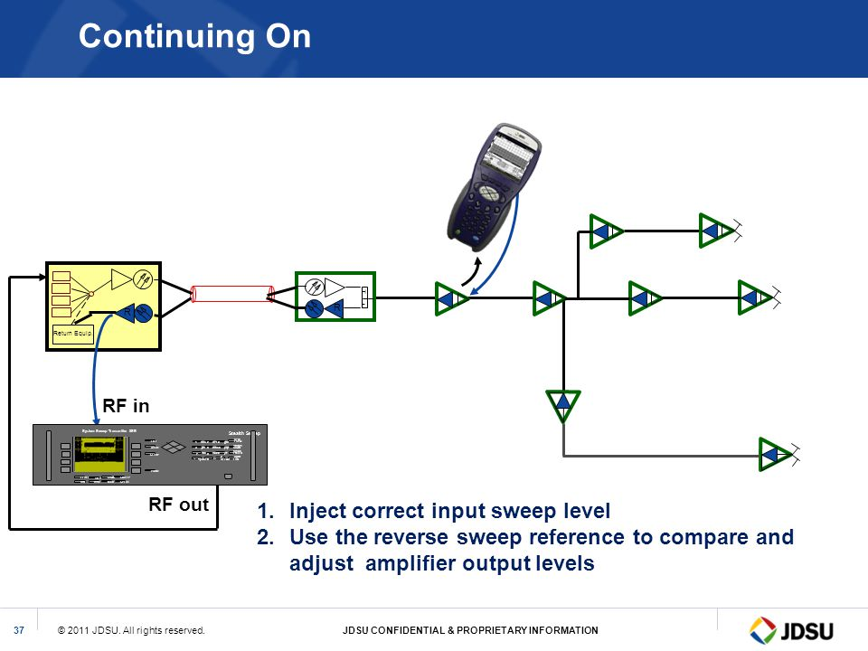Continuing On Inject correct input sweep level