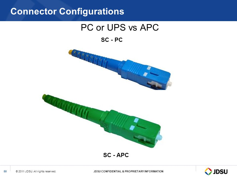 Connector Configurations