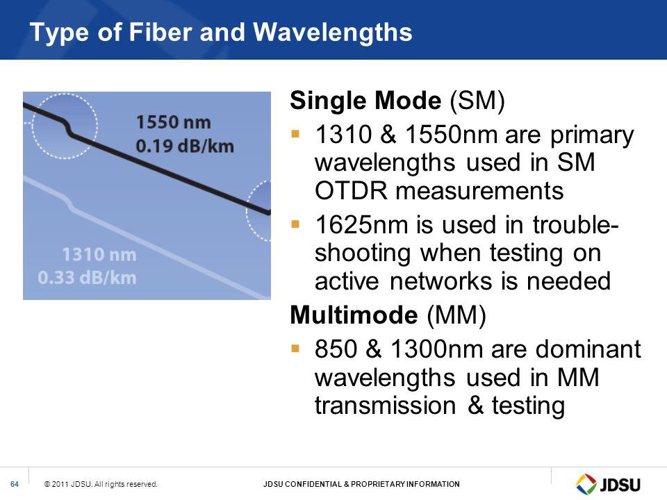 Type of Fiber and Wavelengths