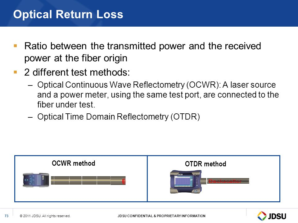 Optical Return Loss Ratio between the transmitted power and the received power at the fiber origin.