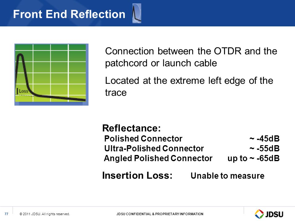 Front End Reflection Connection between the OTDR and the patchcord or launch cable. Located at the extreme left edge of the trace.
