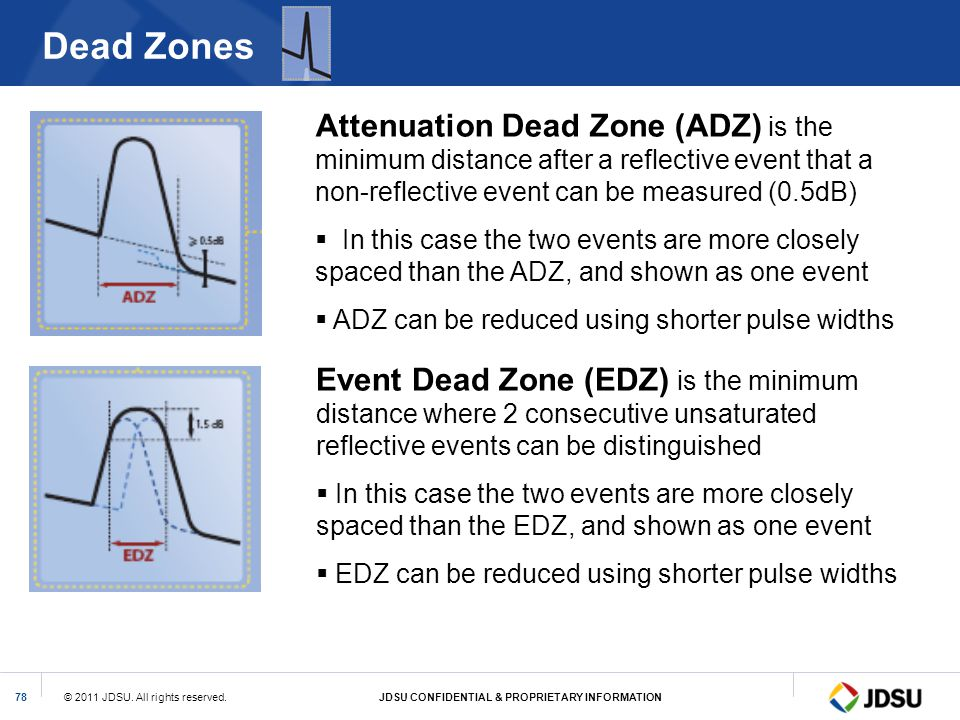 Dead Zones Attenuation Dead Zone (ADZ) is the minimum distance after a reflective event that a non-reflective event can be measured (0.5dB)