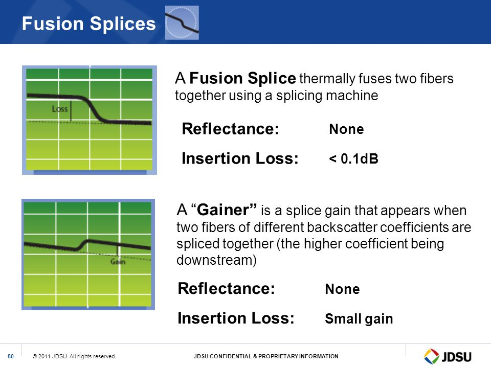 Fusion Splices A Fusion Splice thermally fuses two fibers together using a splicing machine. Reflectance: None.